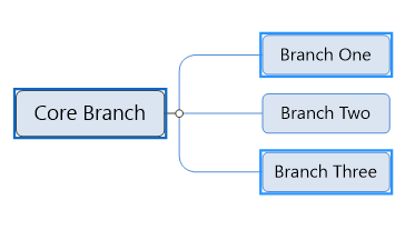 Can_I_change_properties_for_several_branches_at_once2.png