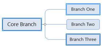 How_do_I_select_multiple_branches_03.png