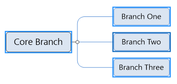 How_do_I_select_multiple_branches_04.png